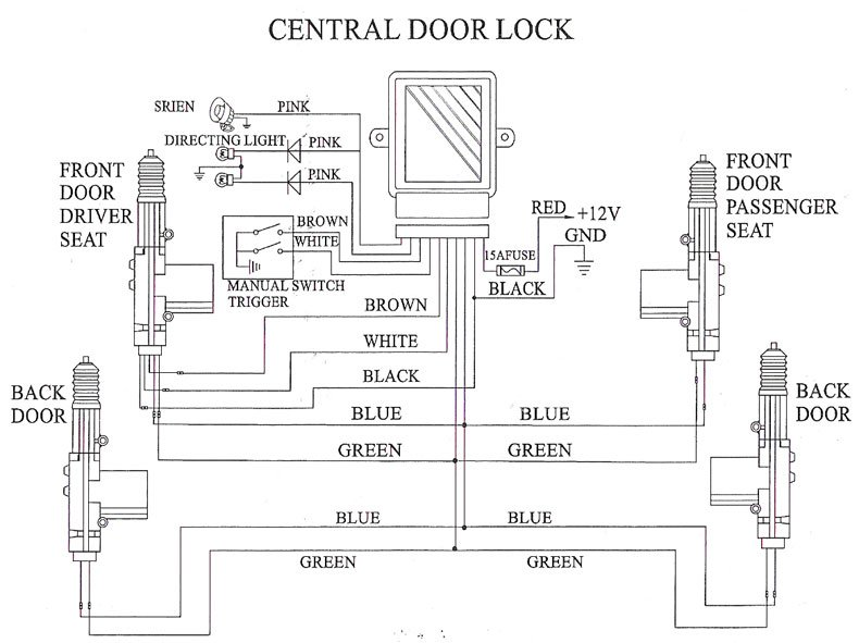 central locking wiring diagram manual