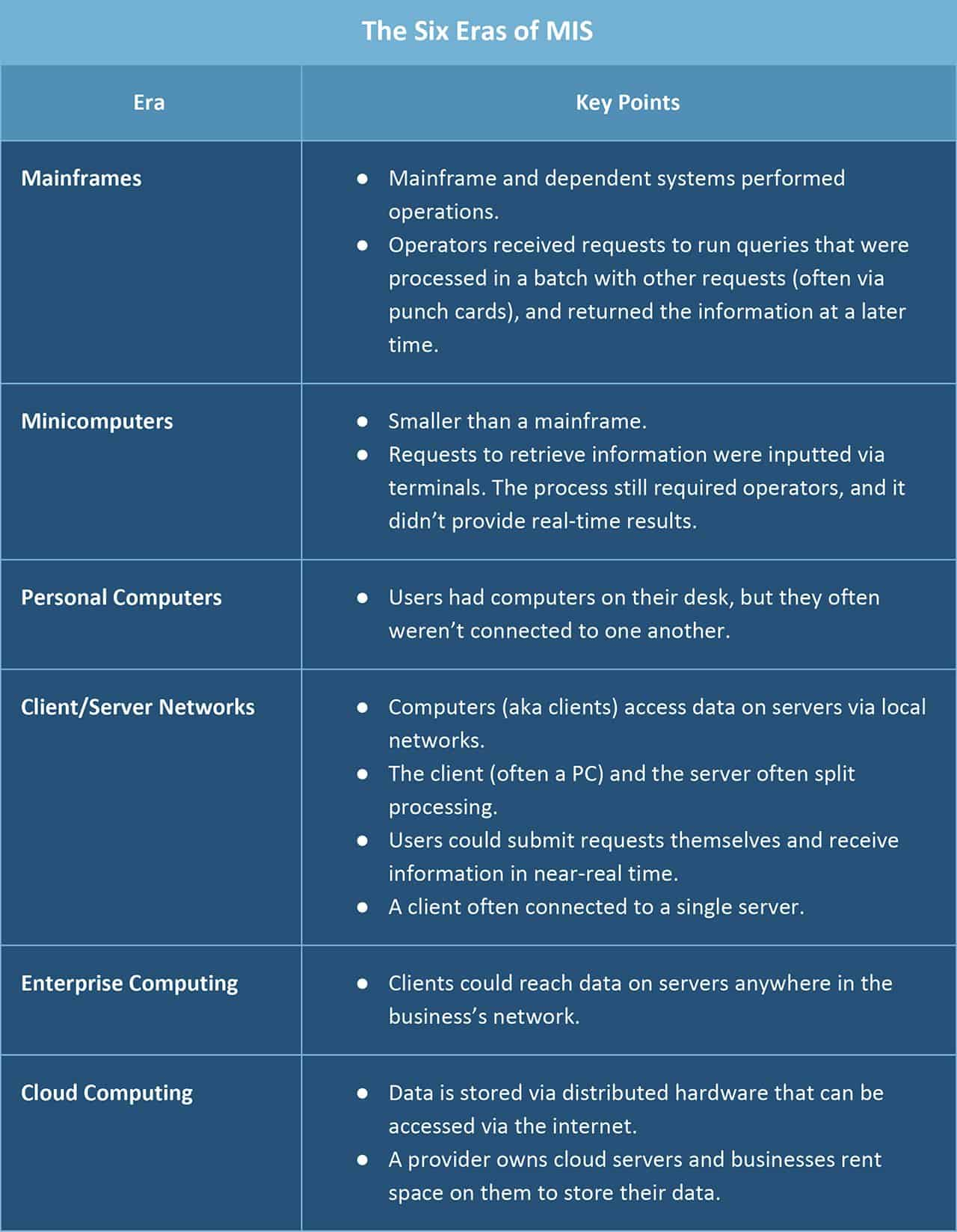 Systems performance enterprise and the cloud pdf