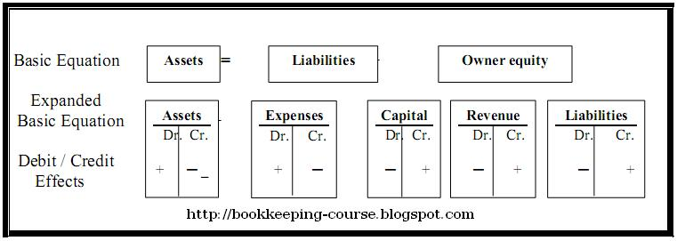 Basic accounting problems and answers pdf