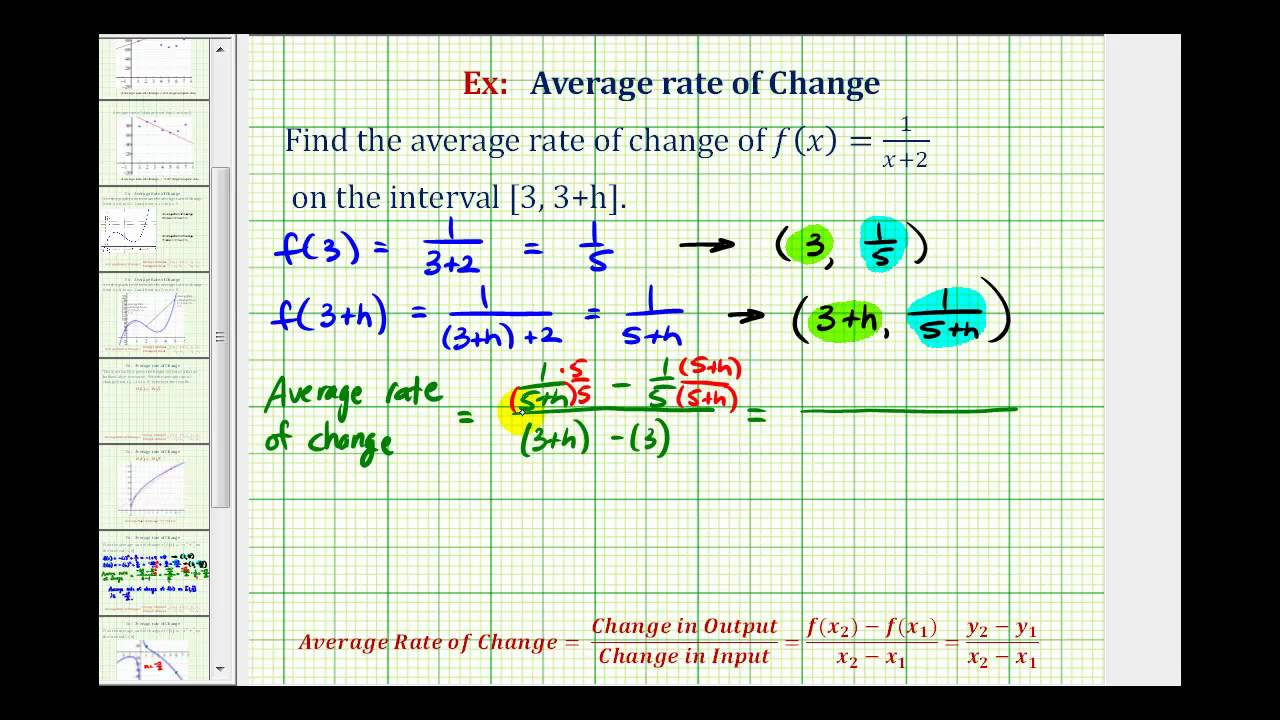Rate of change how to find